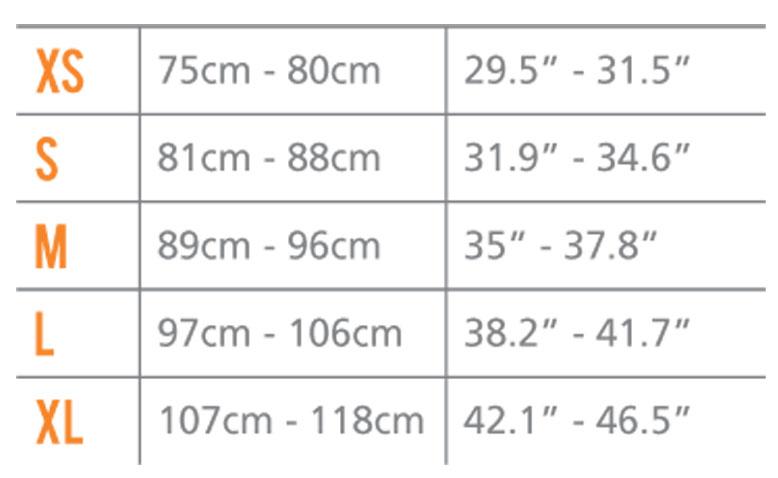 ORB-sizes